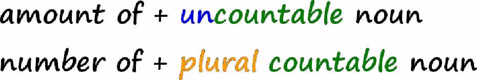 amountnumber
