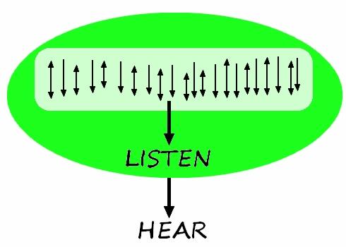 listen_hear